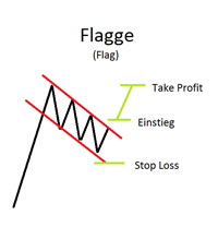 Chartmuster Flagge